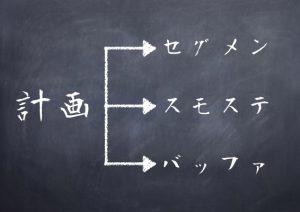 計画(セグメンテーション・スモールステップ・バッファ)